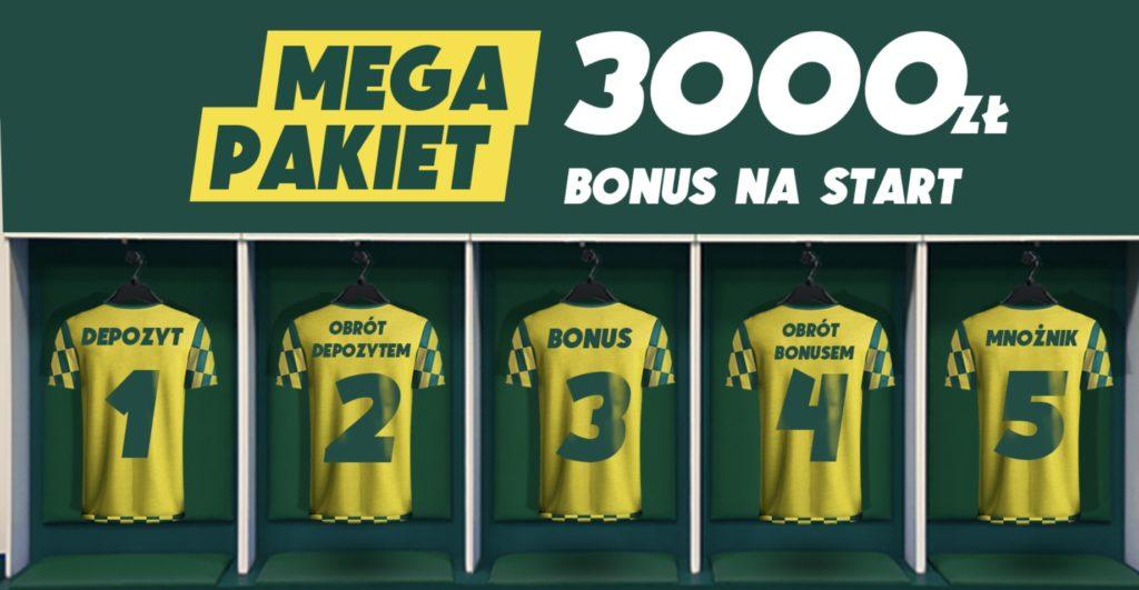 Betfan logowanie. Odbieranie bonusu 3050 PLN!